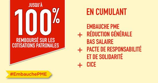 Embauche Pme Embaucher C Est Gagner